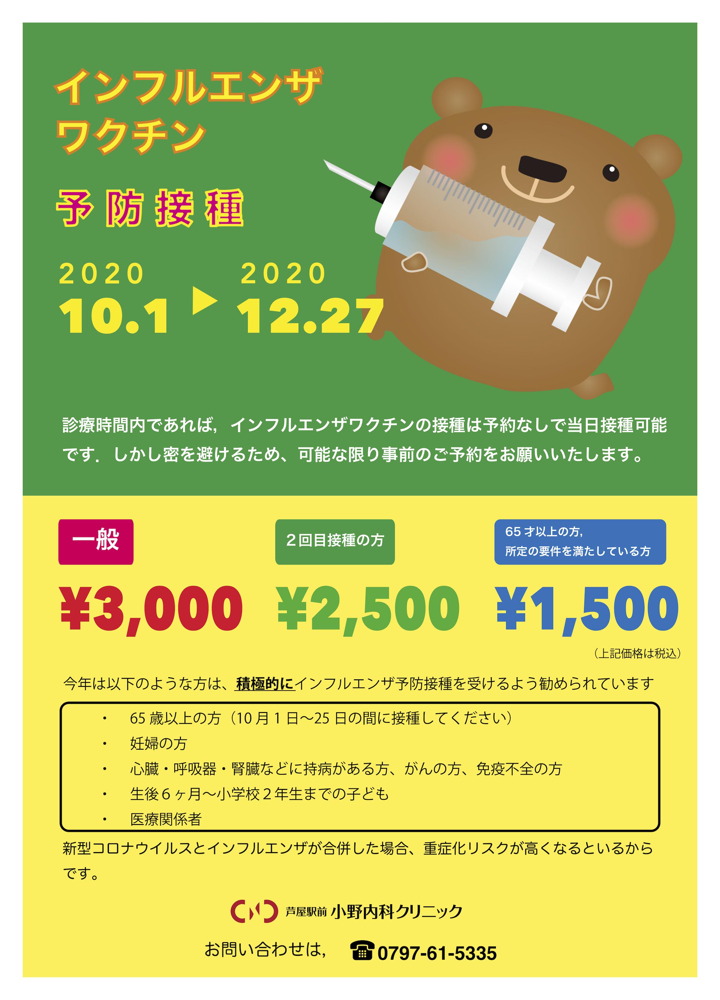 の ワクチン 今年 インフルエンザ